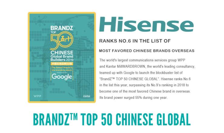 Hisense reconhecida como uma das melhores marcas pela BrandZ Top 10 Chinese Global Brand Builders