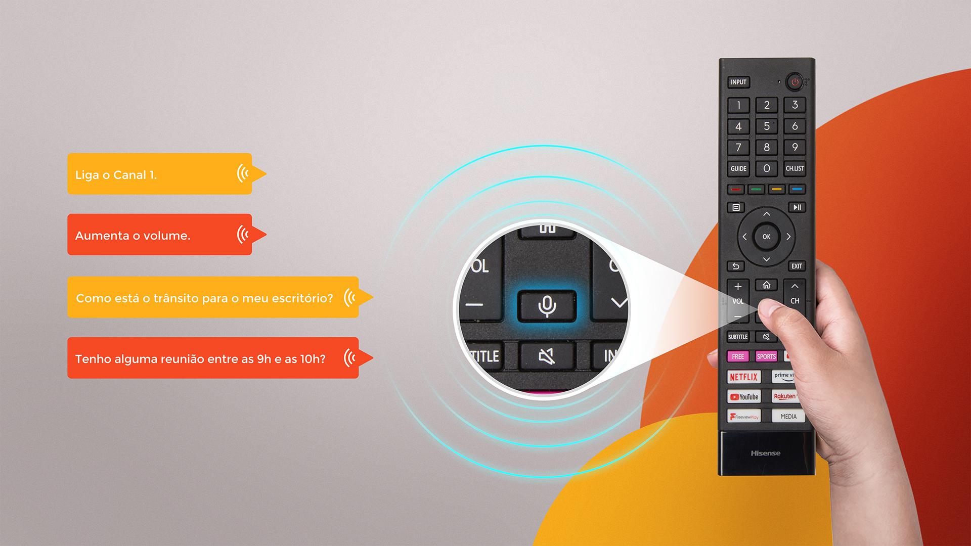 UHD TV 65A7GQ 65″
