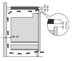 Símbolo instalação em forno